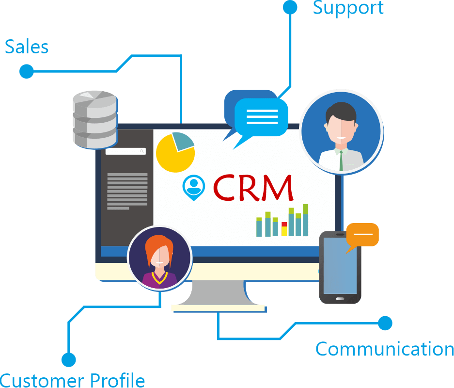 Customer Service with build-in CRM
